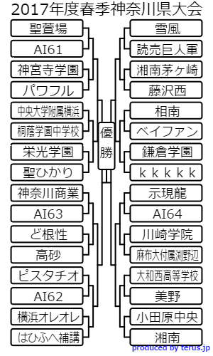 f:id:oreko_4WD:20170404064216p:plain