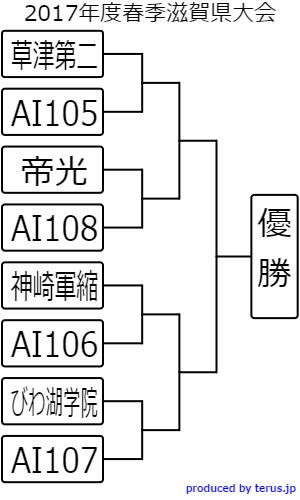 f:id:oreko_4WD:20170404065427p:plain