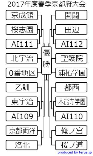 f:id:oreko_4WD:20170404065452p:plain