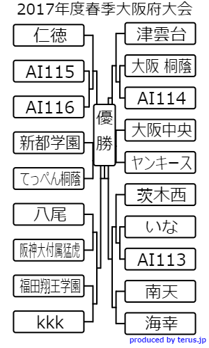 f:id:oreko_4WD:20170404065500p:plain