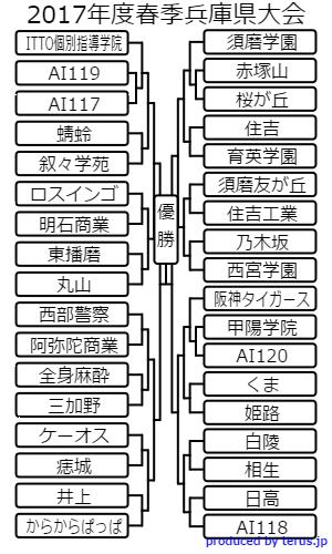 f:id:oreko_4WD:20170404065507p:plain