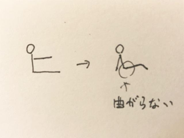 f:id:oresama140630:20170928050641j:plain