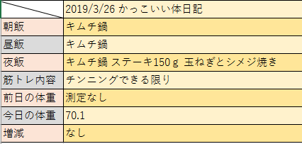 f:id:oretoluku:20190326002444p:plain