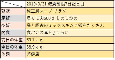 f:id:oretoluku:20190402000008p:plain