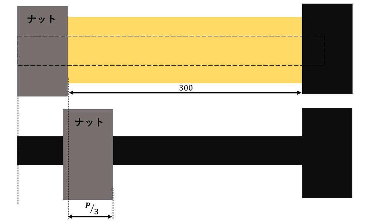 材料力学 不静定問題,材料力学 ボルト ナット