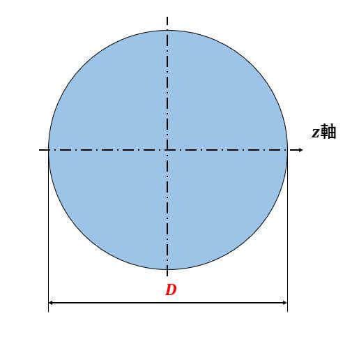 次 円 二 断面 モーメント