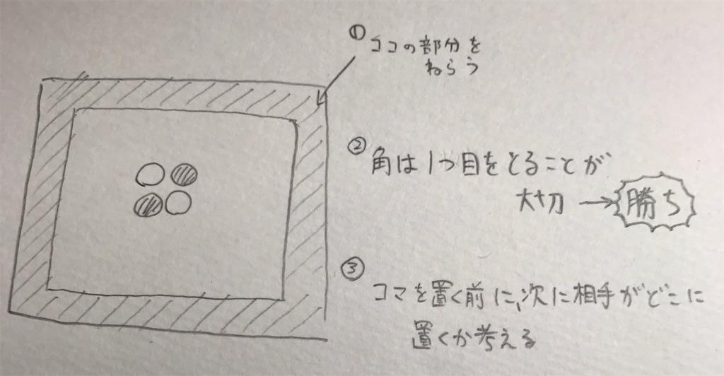 f:id:oribu_san:20170910221212j:image