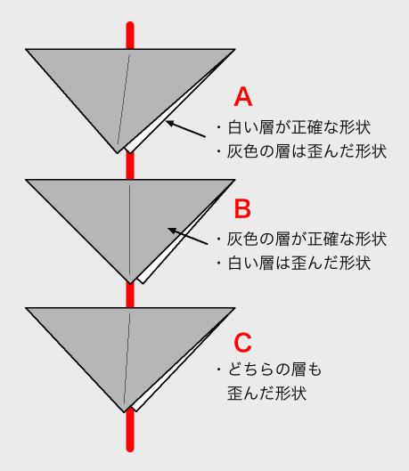 f:id:origami:20160220183347p:image:w350