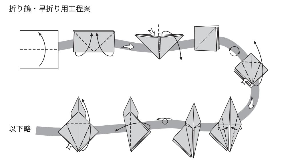 f:id:origami:20200516224340p:plain