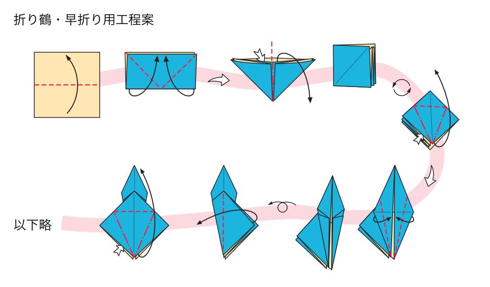 f:id:origami:20200517151659p:plain