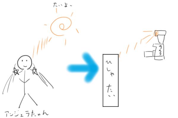 f:id:orihakisaragi:20160712201752j:plain