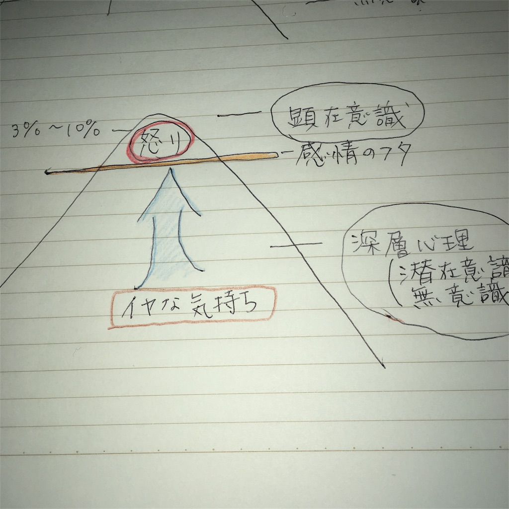f:id:orihime0806:20171103202856j:image