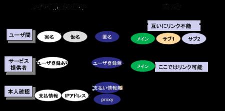 f:id:oritako:20100212140156p:image