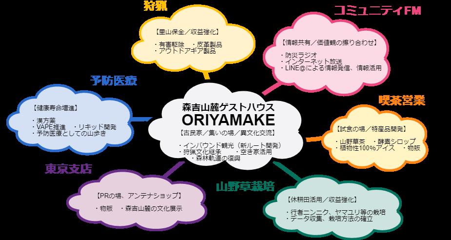 f:id:oriyamake:20171111210419p:plain