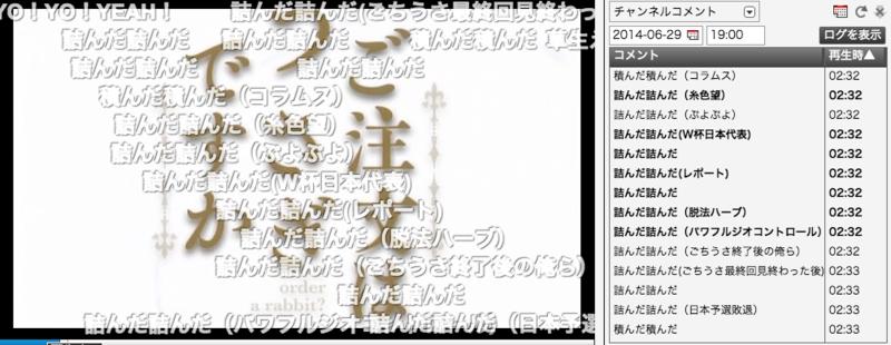 f:id:ornith:20140829224601p:plain