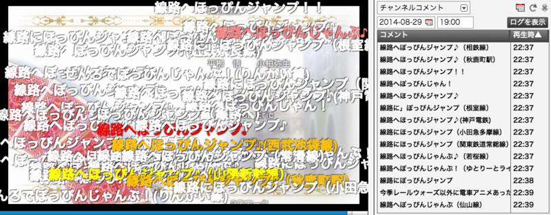 f:id:ornith:20140829230444p:plain