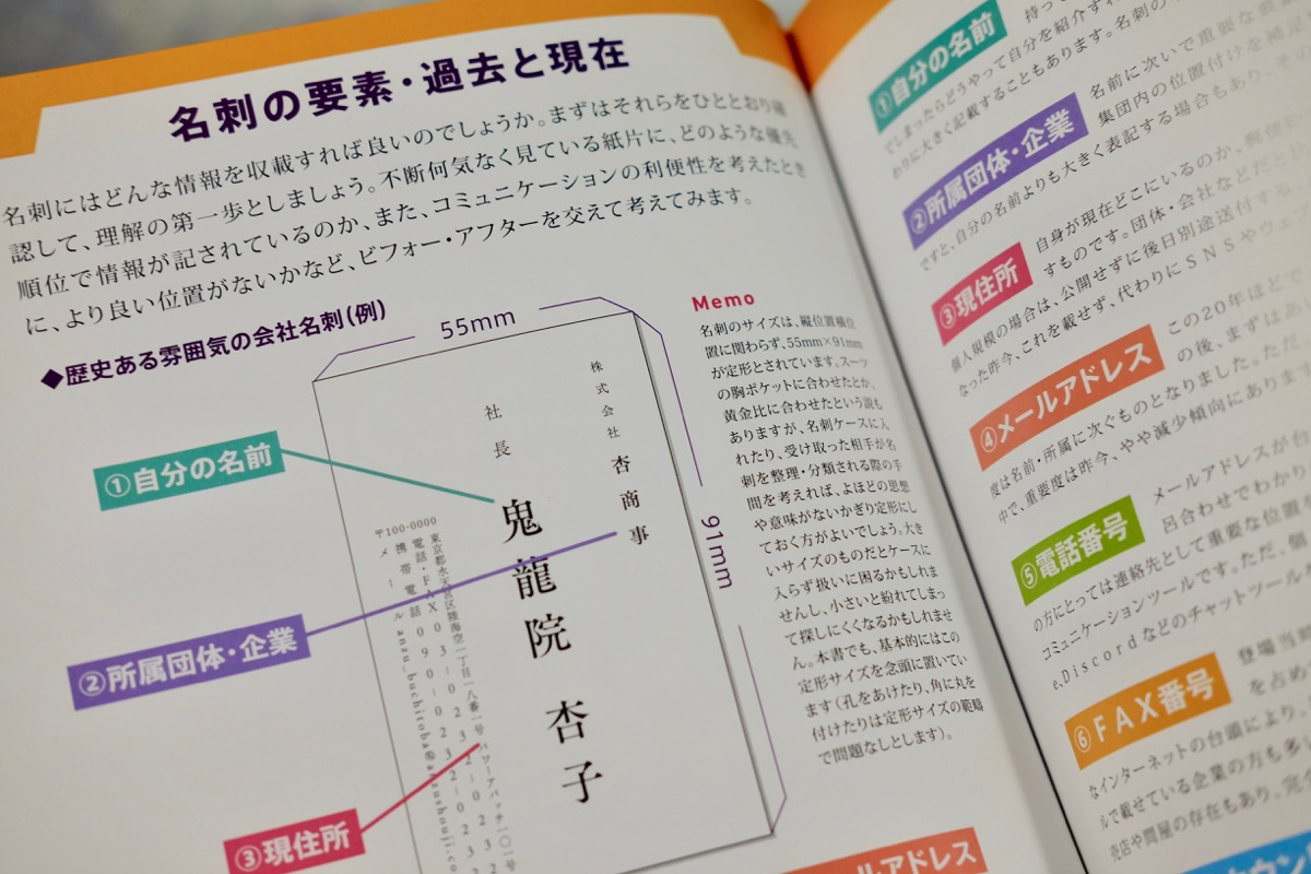C96新刊『木緒なちの名刺のデザイン』本文1