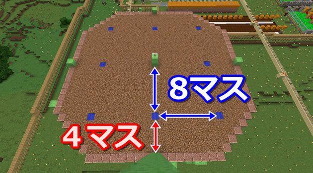 全自動農場の作り方