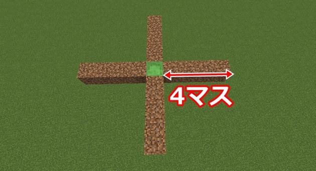 上下左右の方向に4マスずつ土ブロックを置く