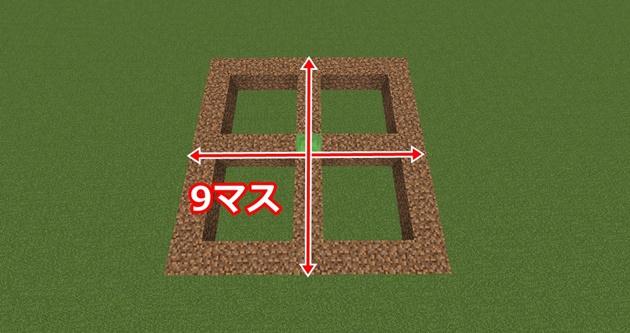 漢字の『田』を作るように土ブロックを繋ぐ