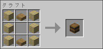 JAVA版の樽の作り方