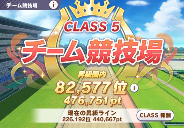 クラス6維持が厳しい