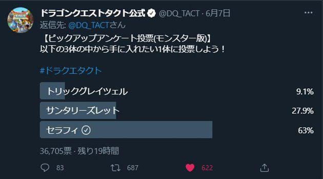 モンスター版の投票結果