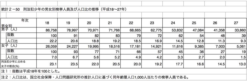 f:id:oroshigane30:20160908221631j:plain