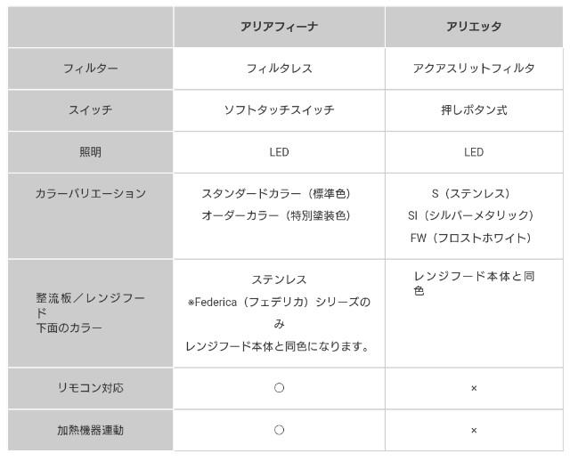 f:id:oroshinoie:20161116163448j:image