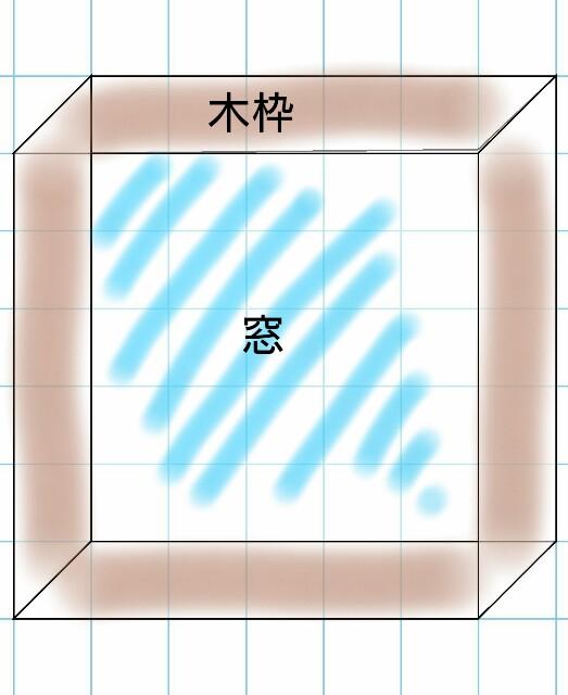 f:id:oroshinoie:20170113165928j:image