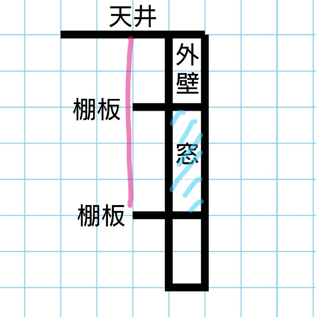 f:id:oroshinoie:20170115152419j:image
