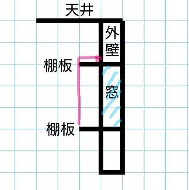 f:id:oroshinoie:20170115152518j:image