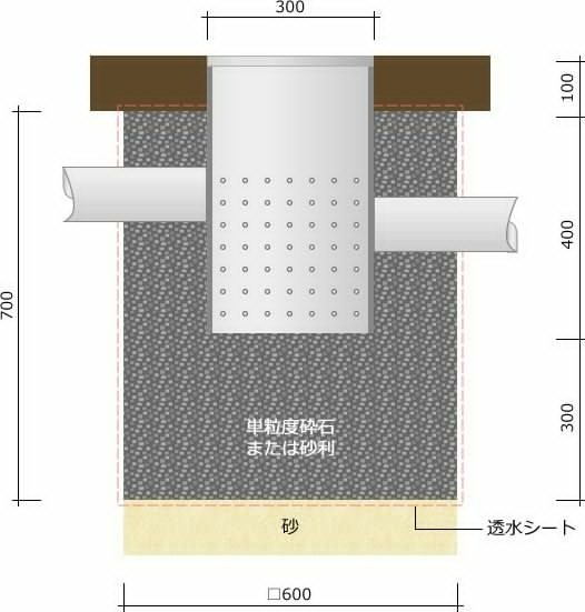 f:id:oroshinoie:20170511171159j:image