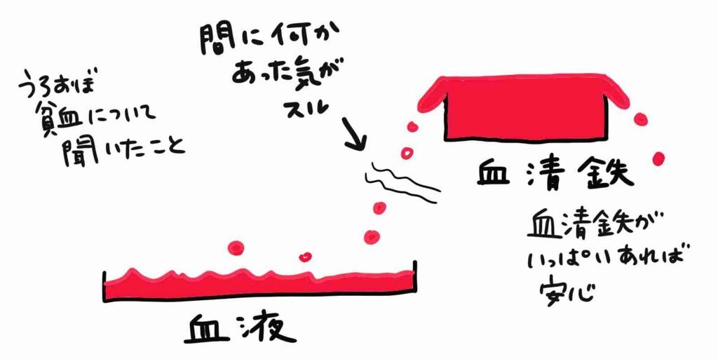 f:id:oroti205:20160913120014j:plain