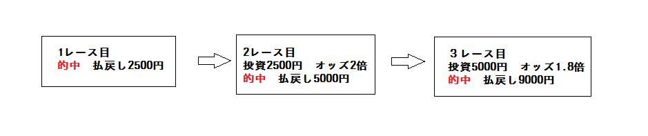 f:id:orufevuru:20171124160630p:plain