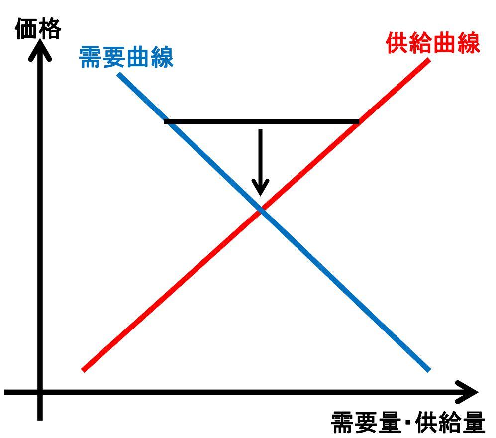 f:id:oruka199665:20170220041353j:plain
