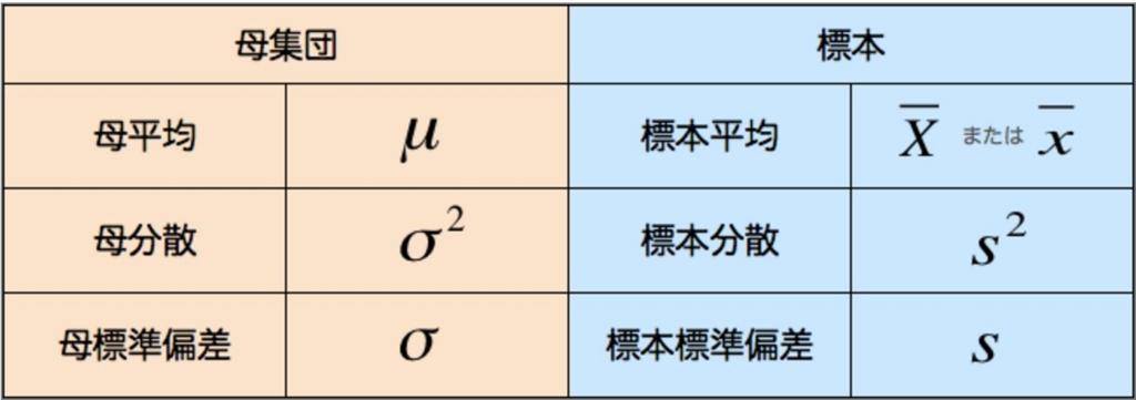 f:id:oruka199665:20170325000851j:plain