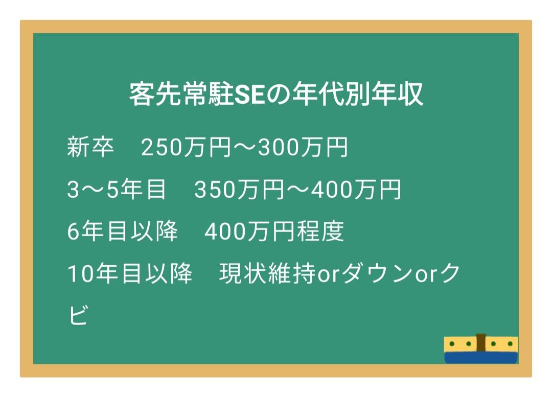 f:id:oruka199665:20201110164000j:plain