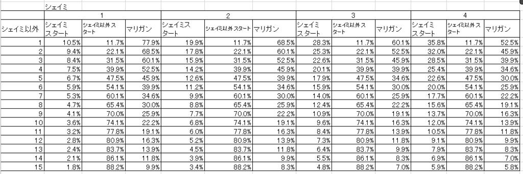 f:id:oryocrutanoshi:20170221031608p:plain