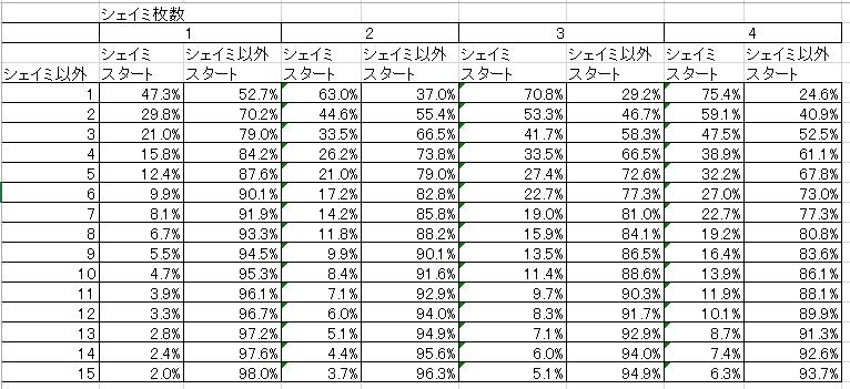 f:id:oryocrutanoshi:20170221032203p:plain