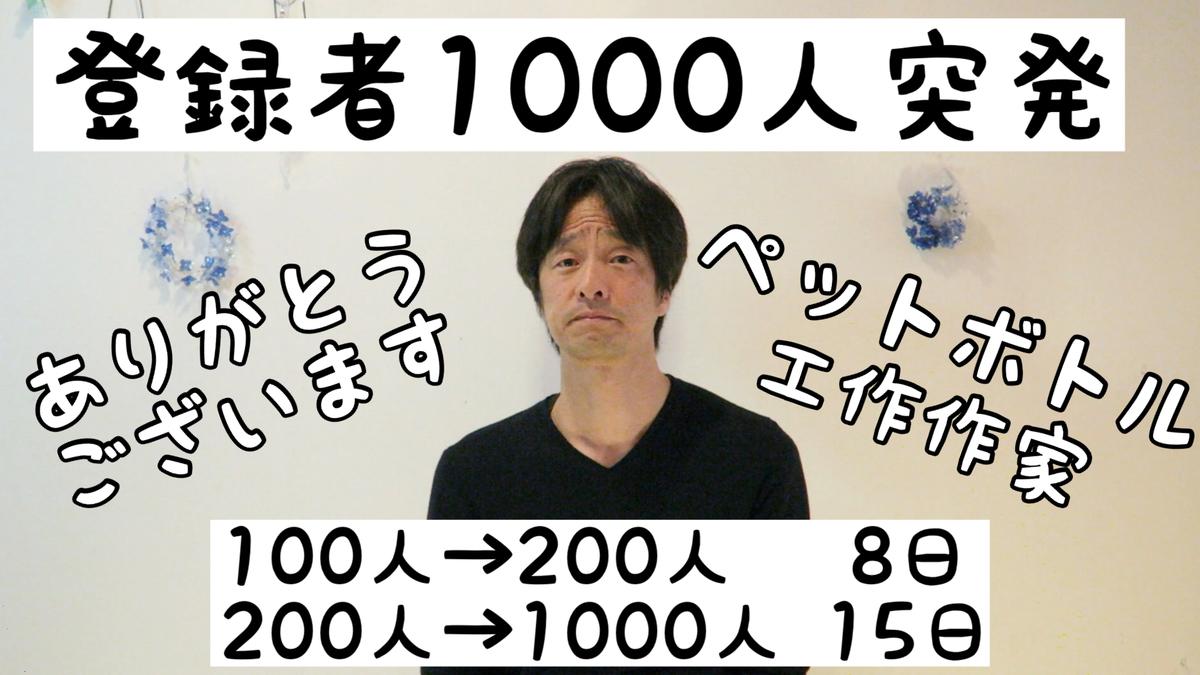 f:id:oryokobo:20210321124423j:plain