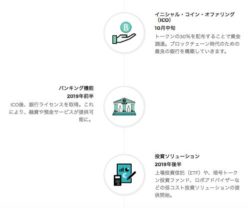 f:id:osamurai-chan:20170903180307p:plain