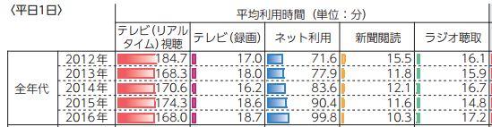 f:id:osamuya-tasuke:20170818152343j:plain