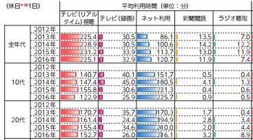 f:id:osamuya-tasuke:20170818152417j:plain