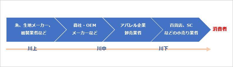 f:id:osamuya-tasuke:20170824222506j:plain