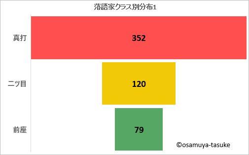 f:id:osamuya-tasuke:20171030222225j:plain