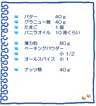 f:id:osanpowanko:20201222153635p:plain