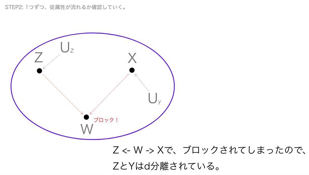 f:id:osapii:20200622165222p:plain