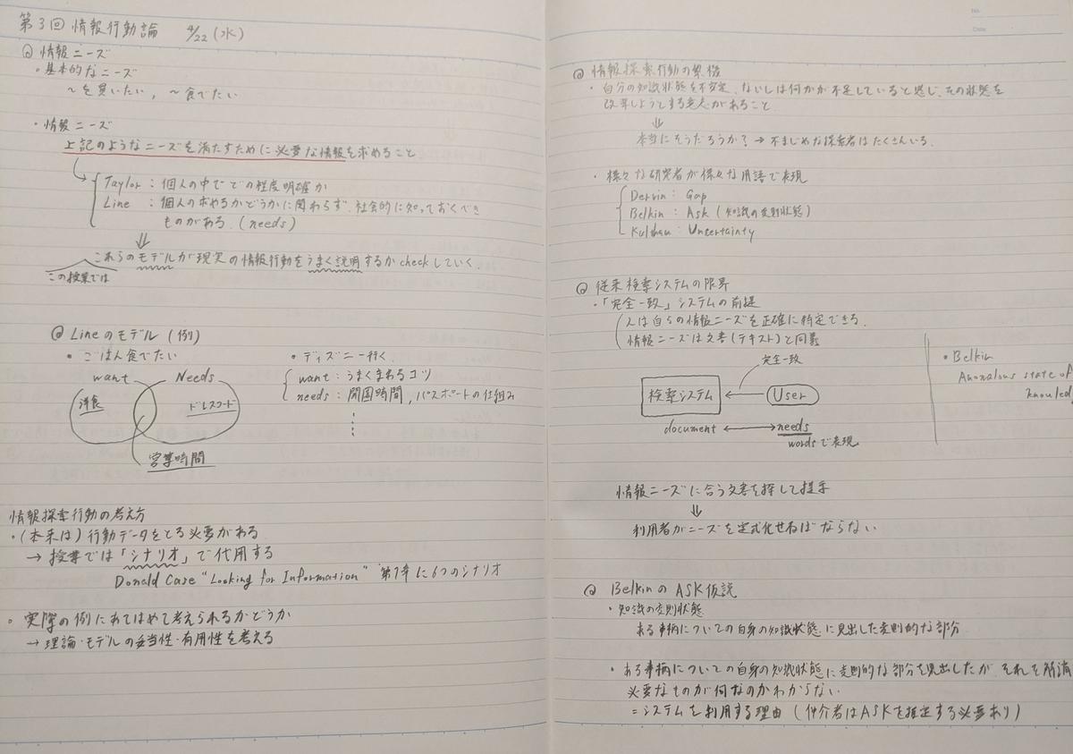 f:id:oscillograph:20191222211810j:plain