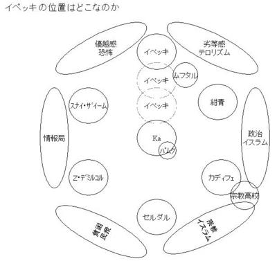 f:id:oshimayukinori:20100921085628j:image